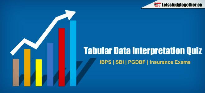 Tabular Data Interpretation for SBI PO Mains Exam 2018