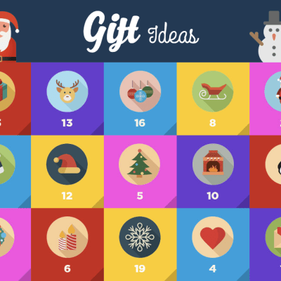 Make shopping easy with a Christmas Gift guide