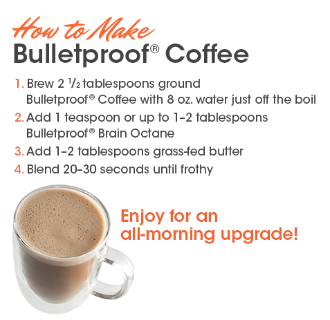 Brewing Bulletproof coffee is not difficult. It provides the calories you need in the morning.