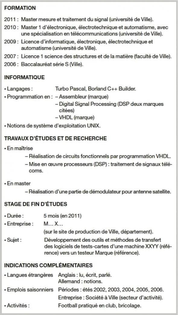 La Formation Une Rubrique Cle Du Cv Pour Les Jeunes Diplomes L Etudiant