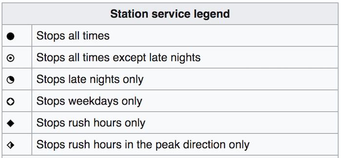 Metropolitana New York orari