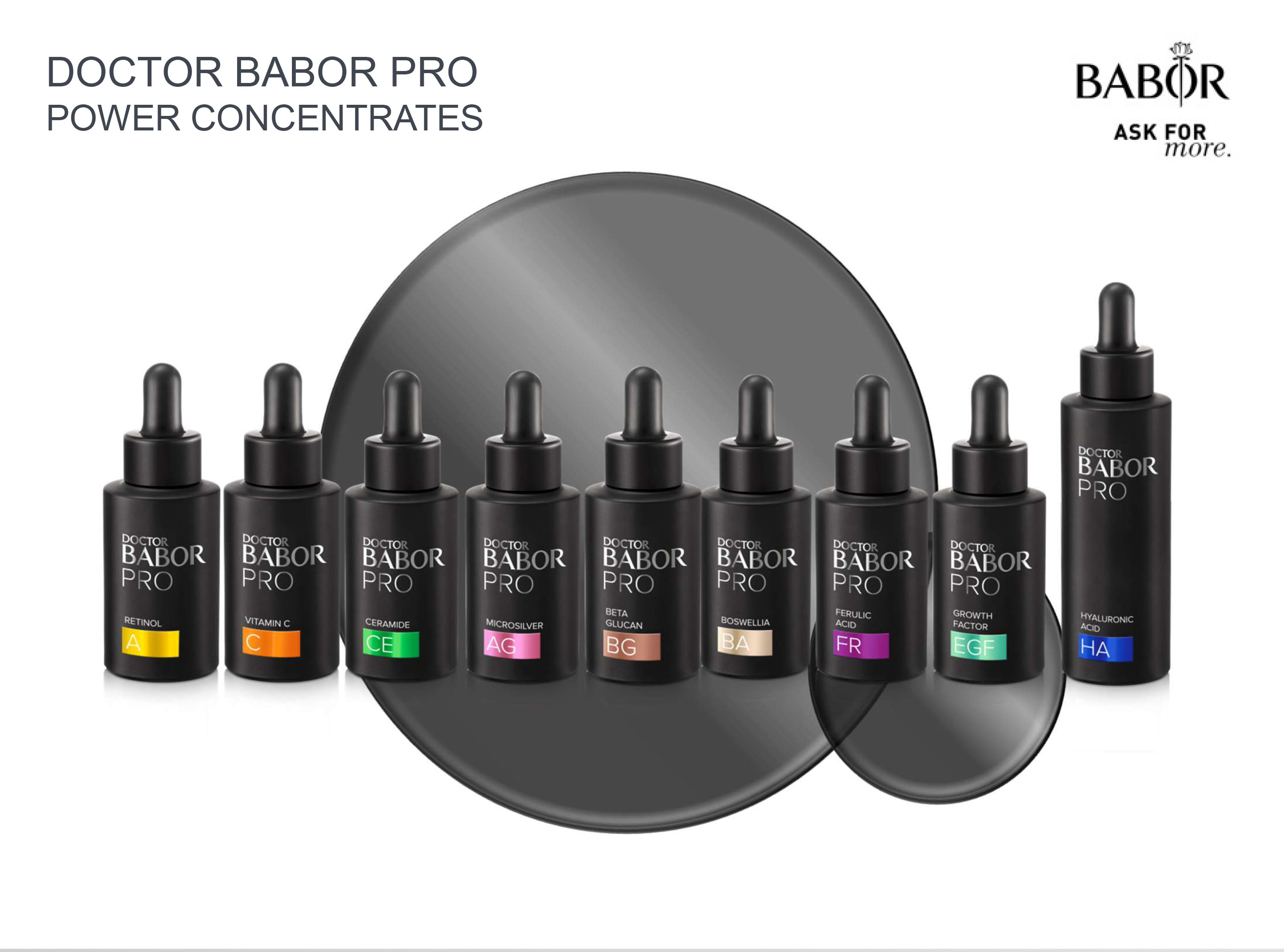 Doctor Babor Pro Power Concentrates