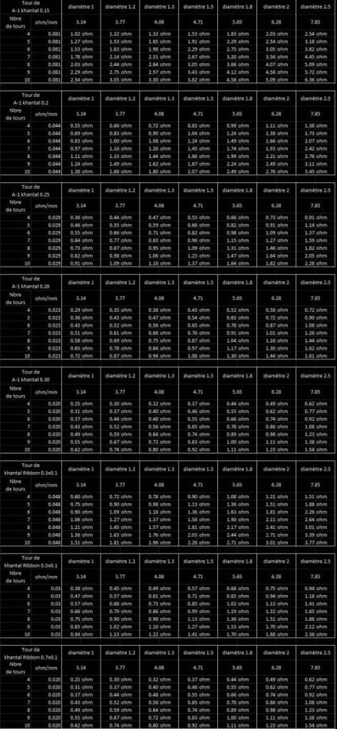 1 HD טבלה
