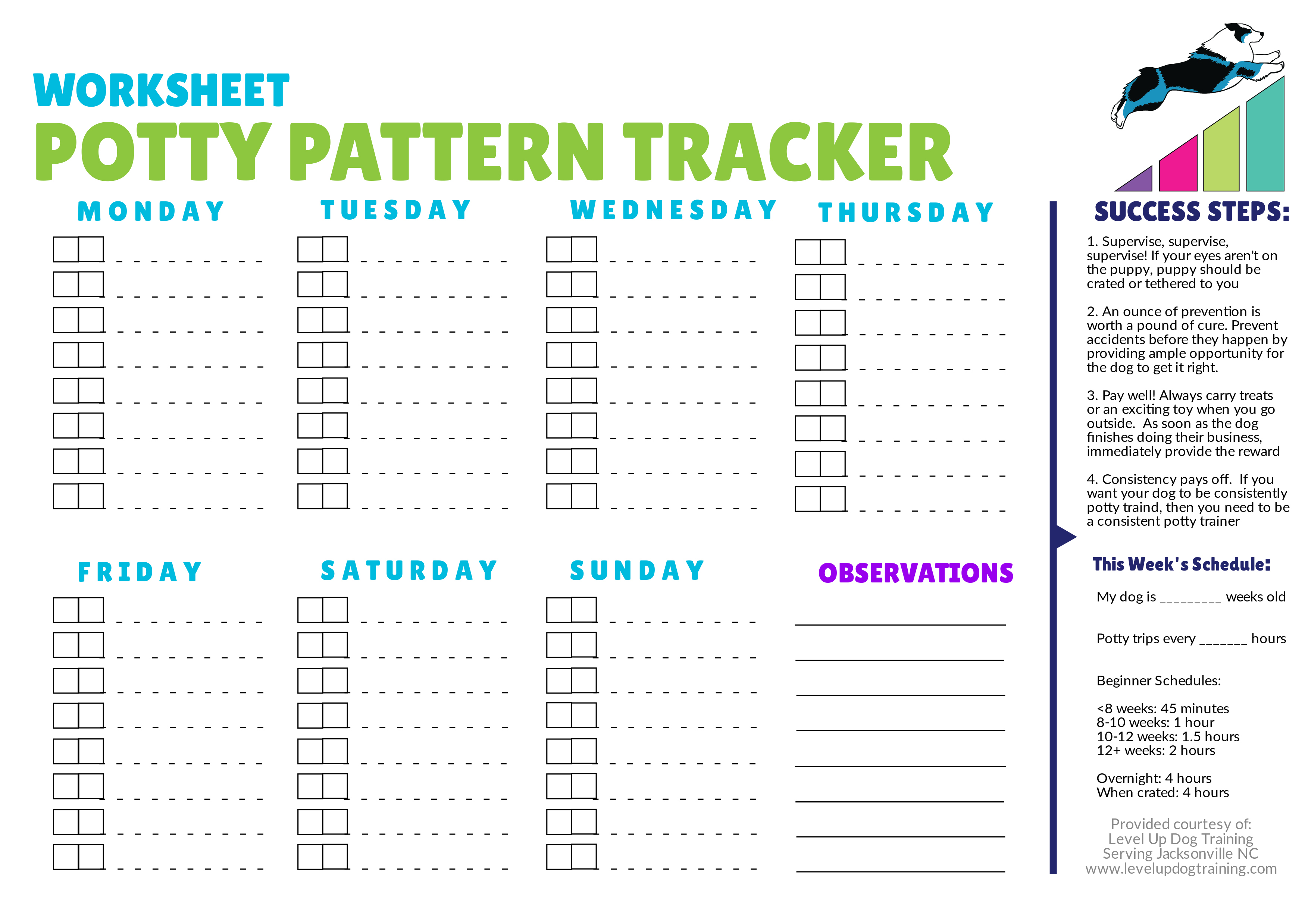 Potty Training Planner Our Ultimate Guide To House