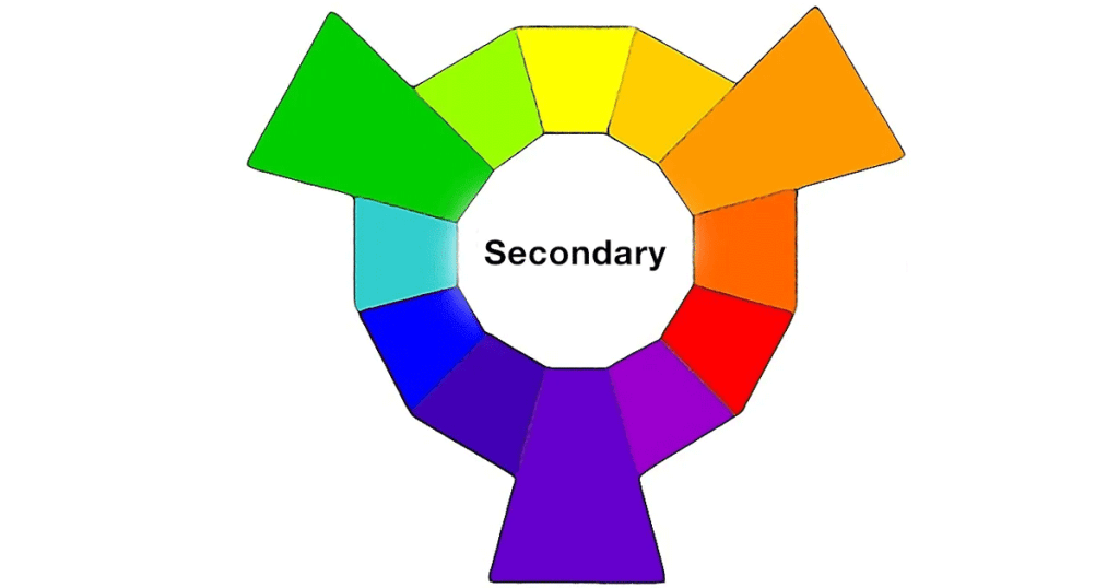 secondary color