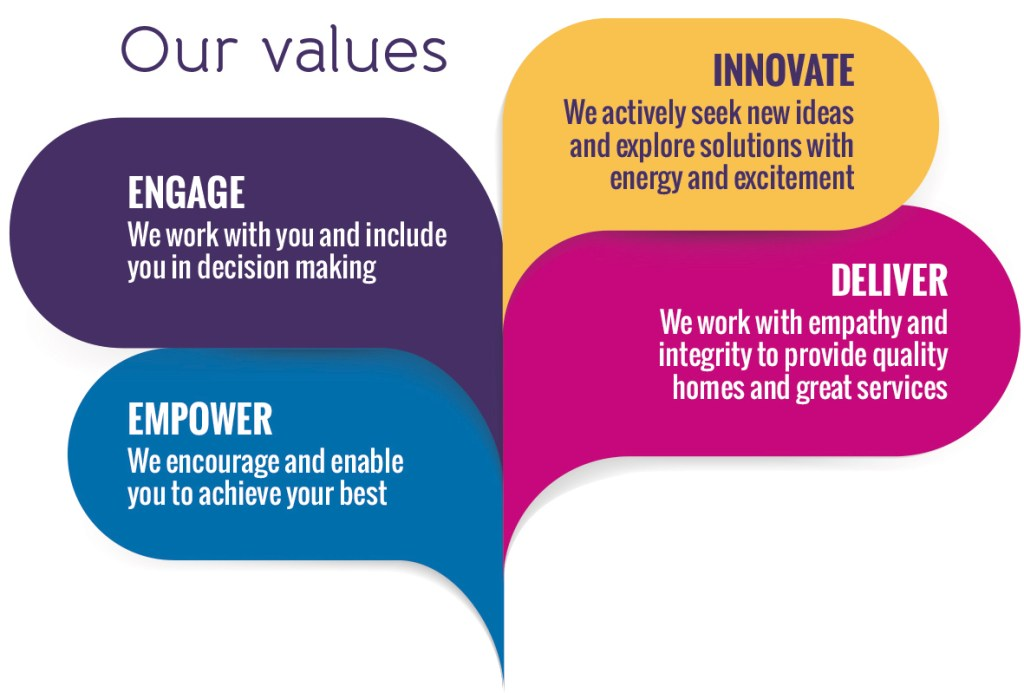 our values 2019