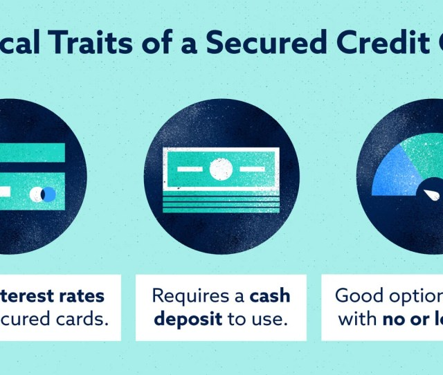 What Is A Secured Credit Card And How Does It Work