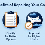 Credit Repair Companies How Do They Help Lexington Law