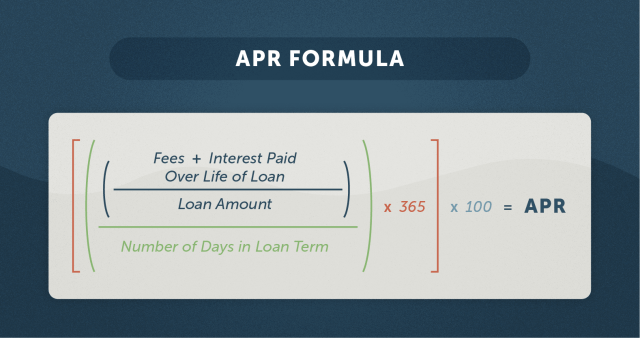 What is APR and what exactly do you need to know  Lexington Law