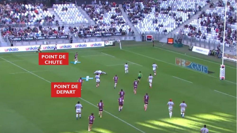 valable-top-14-ubb-bordeaux-bègles-toulon-rct-rugby-france-championnat-résultats-classement-analyse-spécifique