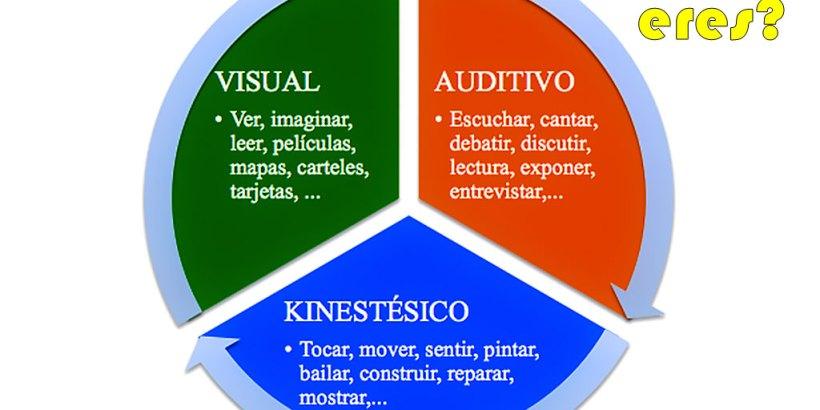 ¿Y tú cómo eres? ¿Visual, Auditivo o Kinestésico?