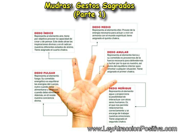 mudras-gestos-sagrados-parte-1