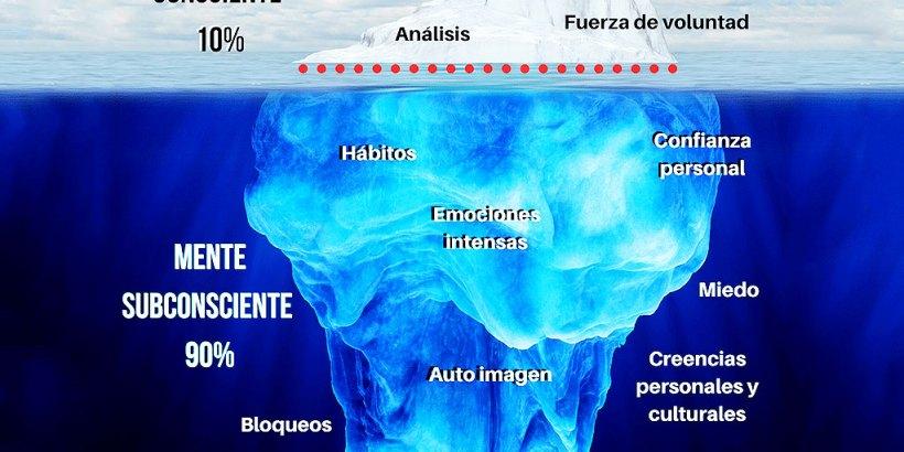 Mente Consciente y Mente Subconsciente (Iceberg)