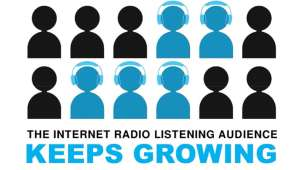 LFM-Audio-Internet-Radio-Audience