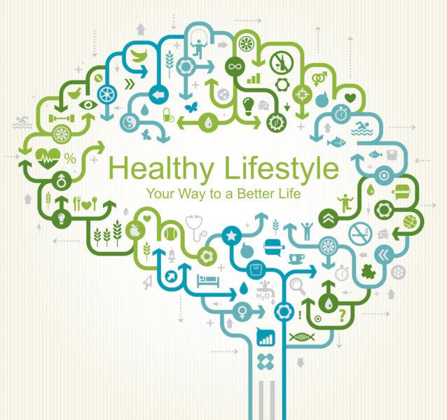 Healthy Lifestyle LFT
