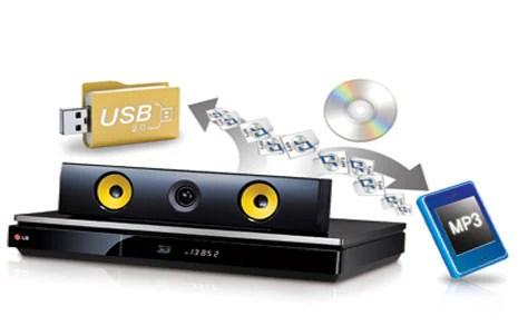USB Direct Recording & Playback