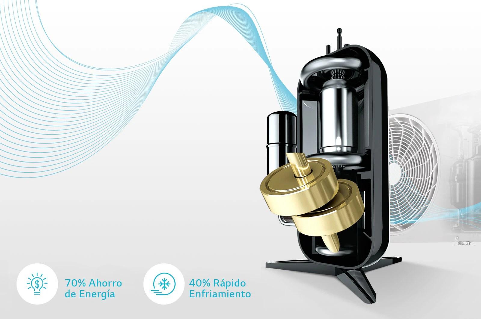 Dual Inverter Compressor 10 años de garantía3