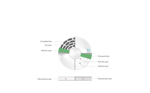 Superior data protection with M-DISC™ Support1