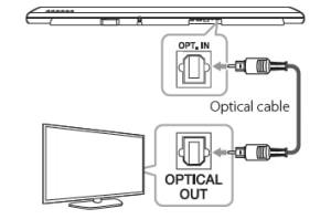 How To Repair The Cable Connection On A Tv  Somurich