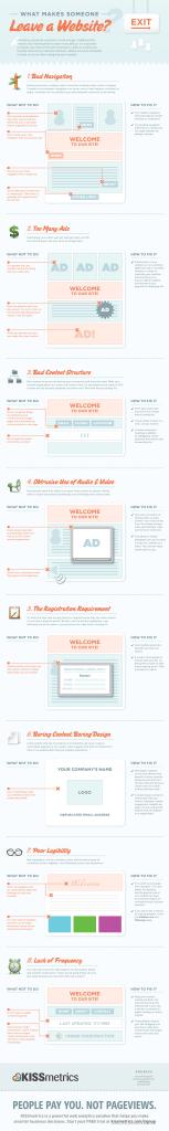 Les causes qui font un internaute quitter votre site Web