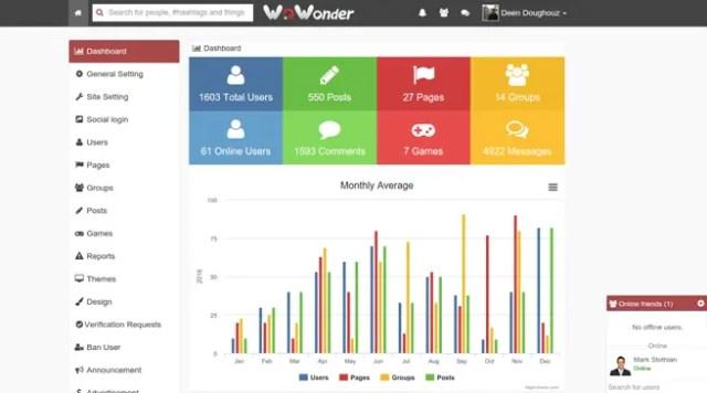 WoWonder - Social Network Platform