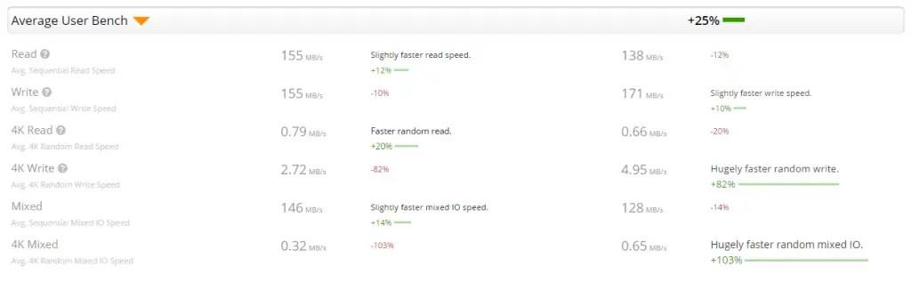 Seagate_Firecuda_Average_User_bench