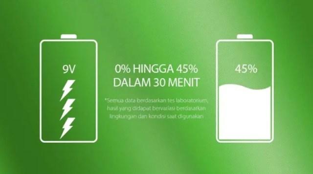 Infinix Note 4 - Baterai 2