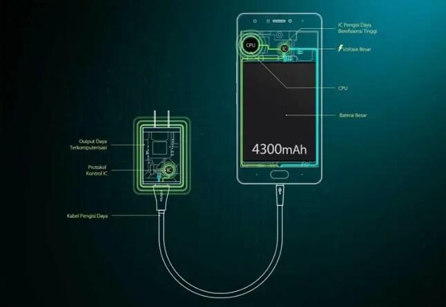 Infinix Note 4 - Baterai