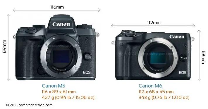 Canon-EOS-M5-vs-Canon-EOS-M6-size-comparison