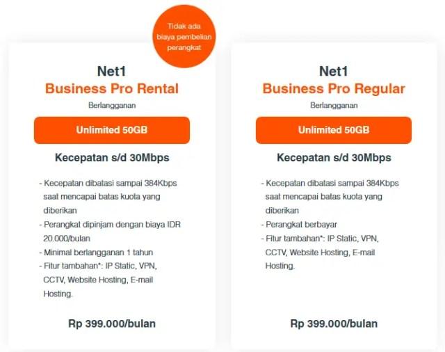 Paket Bisnis Net1