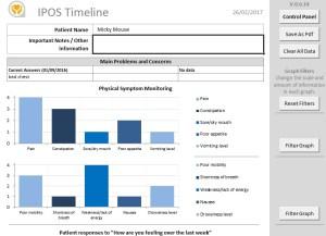 ipos-graph