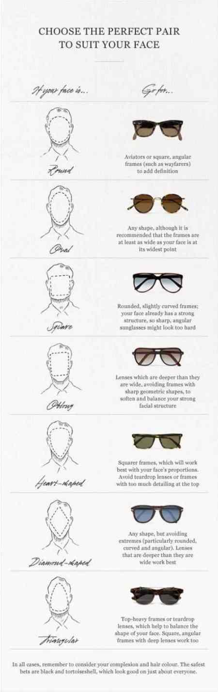 Comment choisir une paire de lunettes de soleil ?