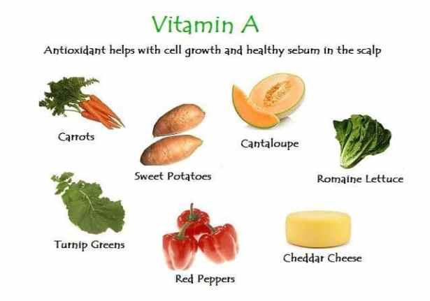 aliments-cheveux-bonne-sante-vitamine-a
