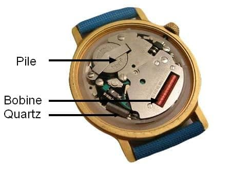 Fonctionnement montres à Quartz