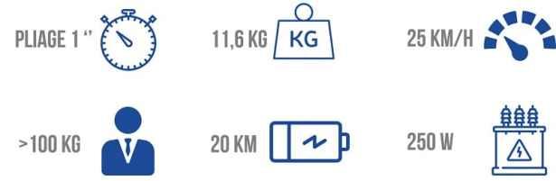 Caractéristiques Globber K E Motion - Trottinette électrique