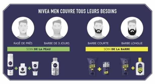 nivea-men-barbe-visage-barbus