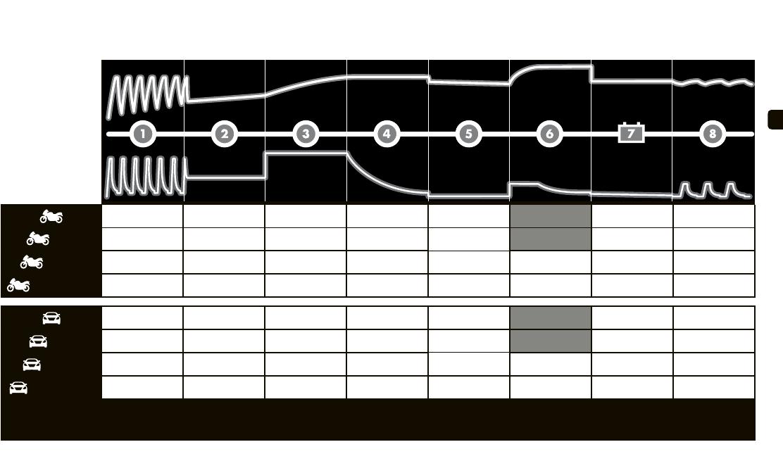 Bedienungsanleitung Ctek Mxs 5 0 Seite 1 Von 6 Deutsch