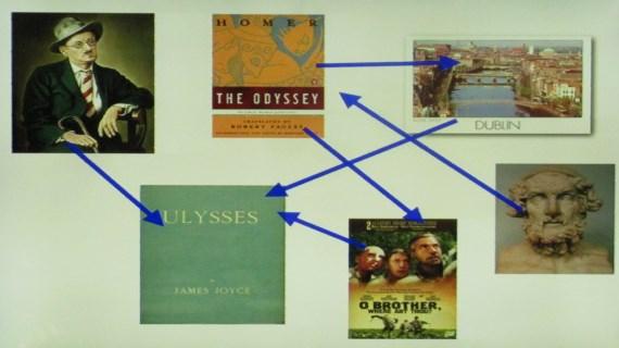 Graph of Books