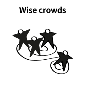 Liberating Structures_wise crowds