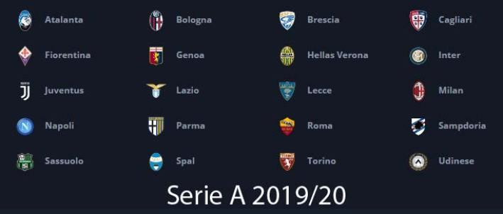 Calendario Serie A 201920 Sorteggio.Serie A Ecco Il Calendario Parte La Sfida Scudetto 2019 20