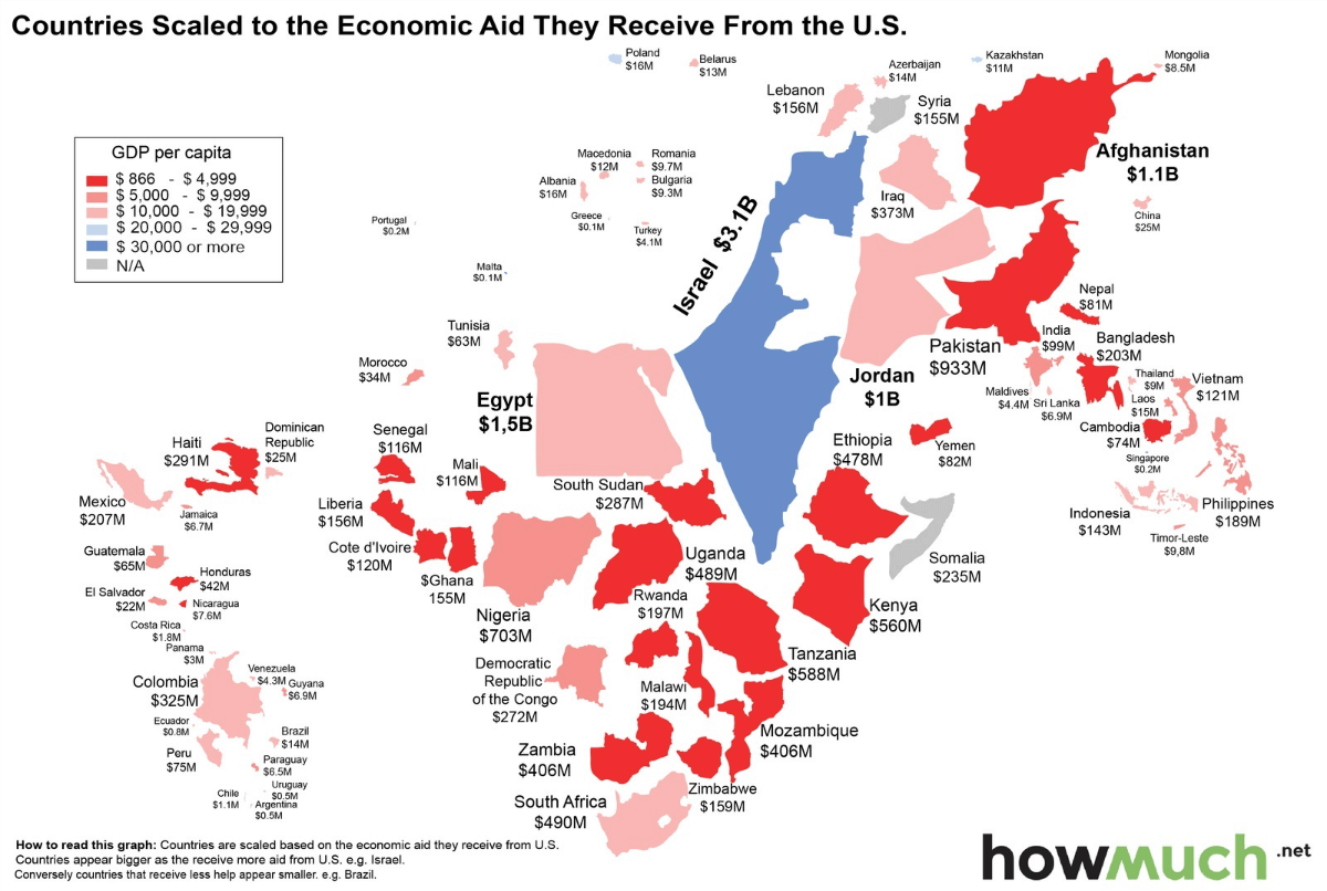 Scaled World Map of U.S. Foreign Aid