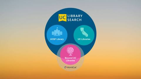 diagram of new UC wide search scope