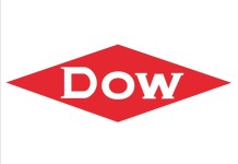 Dow Chemical Co (NYSE:DOW)