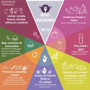 Nutri-imagen: básicos para elaborar menús equilibrados