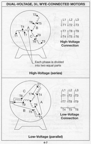 Dual voltage 3 phase motor wiring diagram | Find image