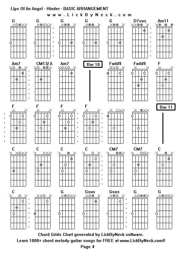 Lips Of An Angel Basic Guitar Chords Lipsviews