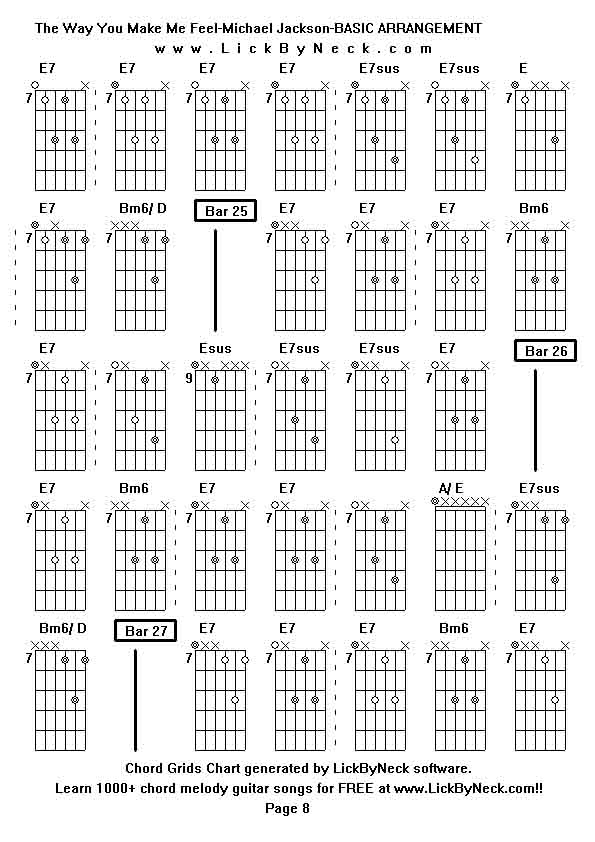 Michael Jackson Get On The Floor Guitar Chords Wikizie