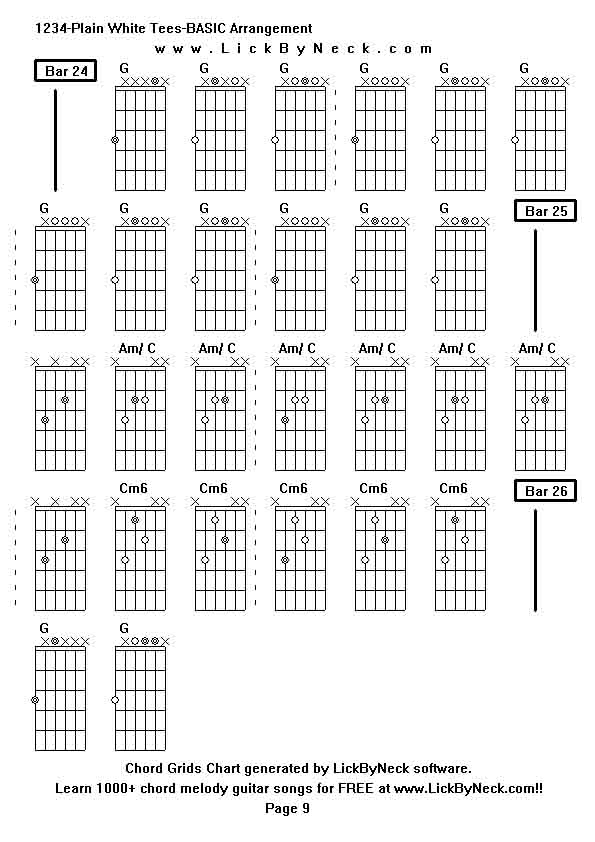 Colorful Hey There Delilah Chords Easy Pictures Basic Guitar