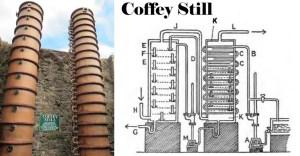 Coffey Still