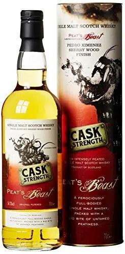 ¿Qué es un whisky Cask Strength y porque tiene mas de 40%vol? 1